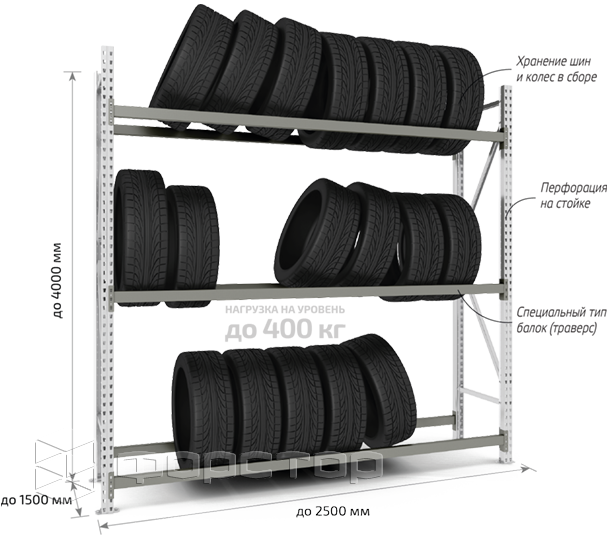 Racks for tires and wheels